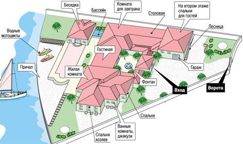 Вилла семьи Курниковых - 25 комнат и 7 спален